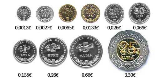 moneda oficial dubrovnik